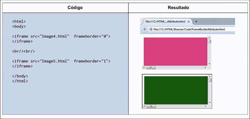 iframe HTML - Cómo mostrar una página externa dentro de HTML