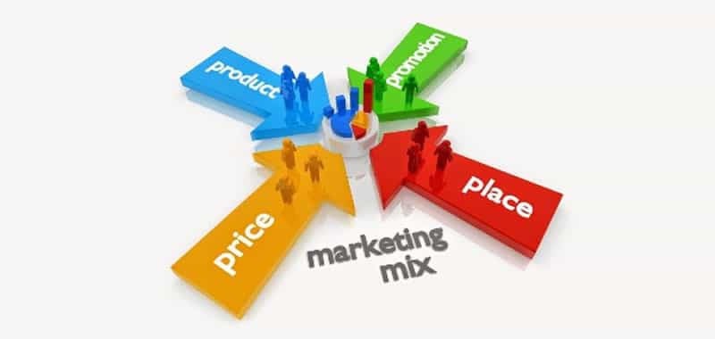 Marketing Mix Online en Internet y las 4 PES