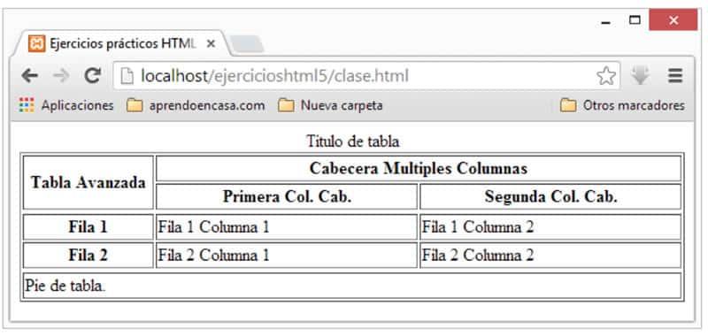 Tablas HTML ejemplos básicos y avanzados - thead tbody tfoot