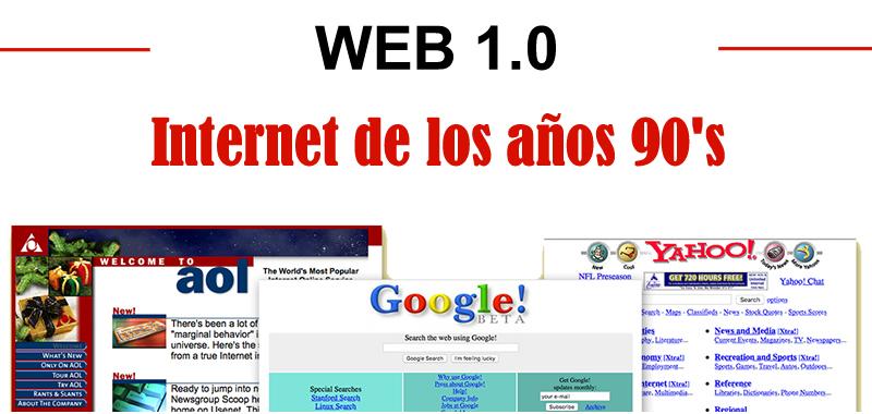 Web 1.0 ¿Qué es? - Características del inicio de Internet   Aprender HTML   La Web 1.0 se refiere a la primera etapa en la World Wide Web, compuesta por páginas estáticas conectadas por hipervínculos, sin contenido interactivo
